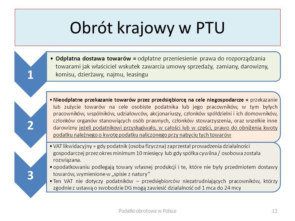 Podatki obrotowe w Polsce
