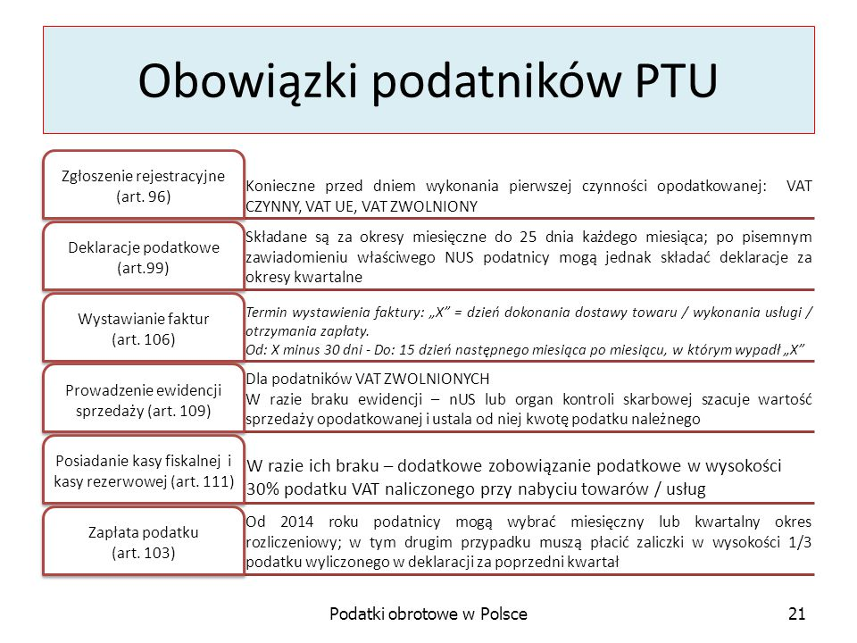 Obowiązki podatników PTU