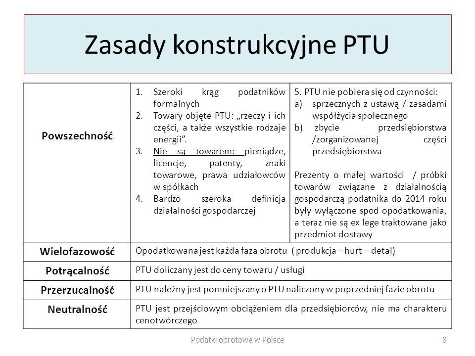 Zasady konstrukcyjne PTU