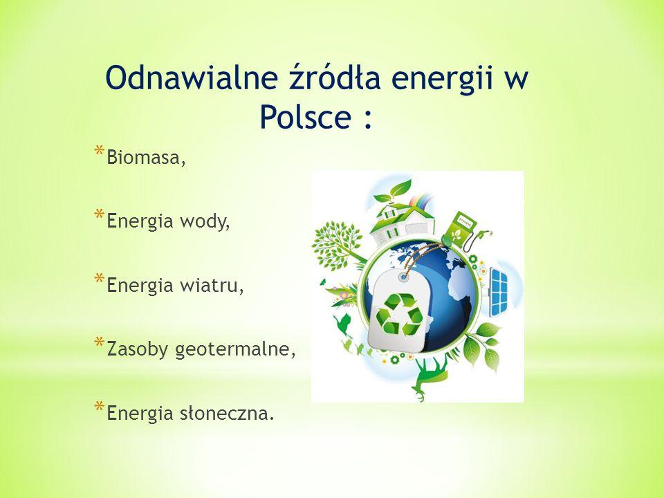 Odnawialne źródła energii w Polsce :
