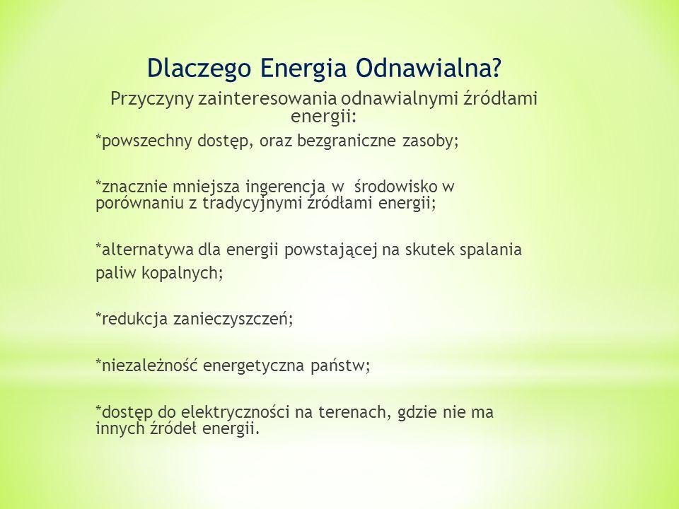 Dlaczego Energia Odnawialna