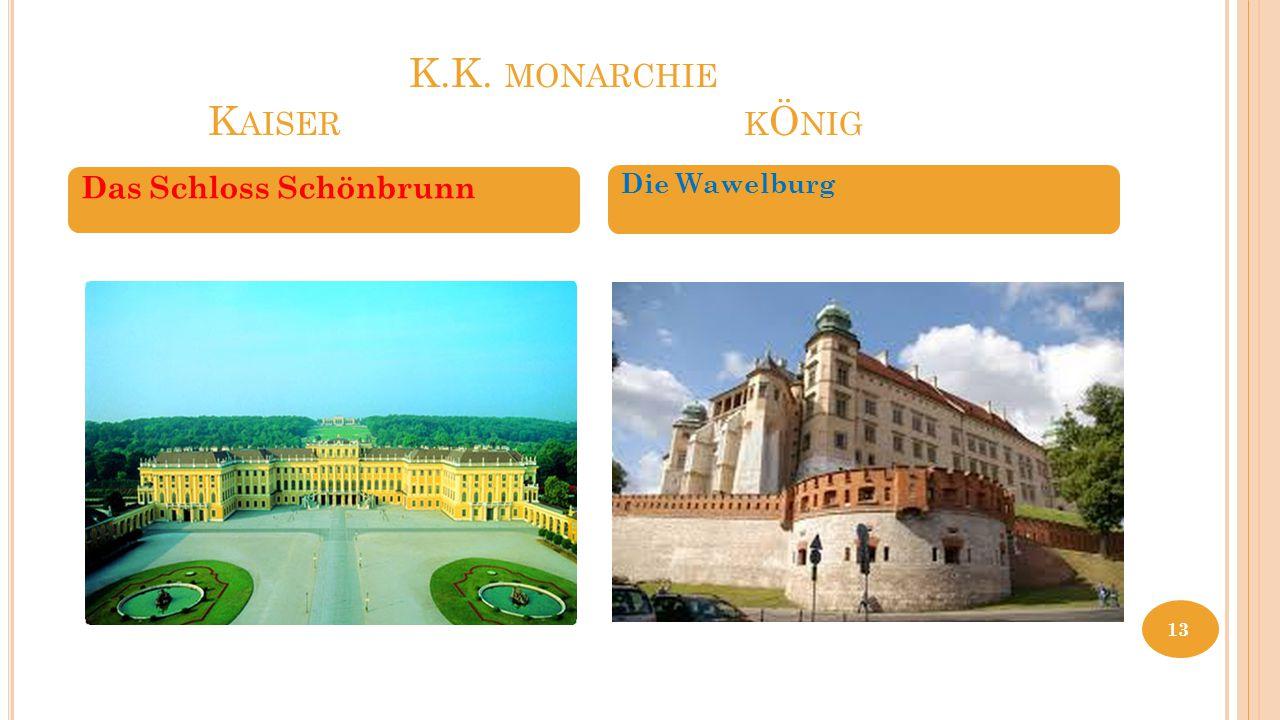 K.K. monarchie Kaiser kÖnig