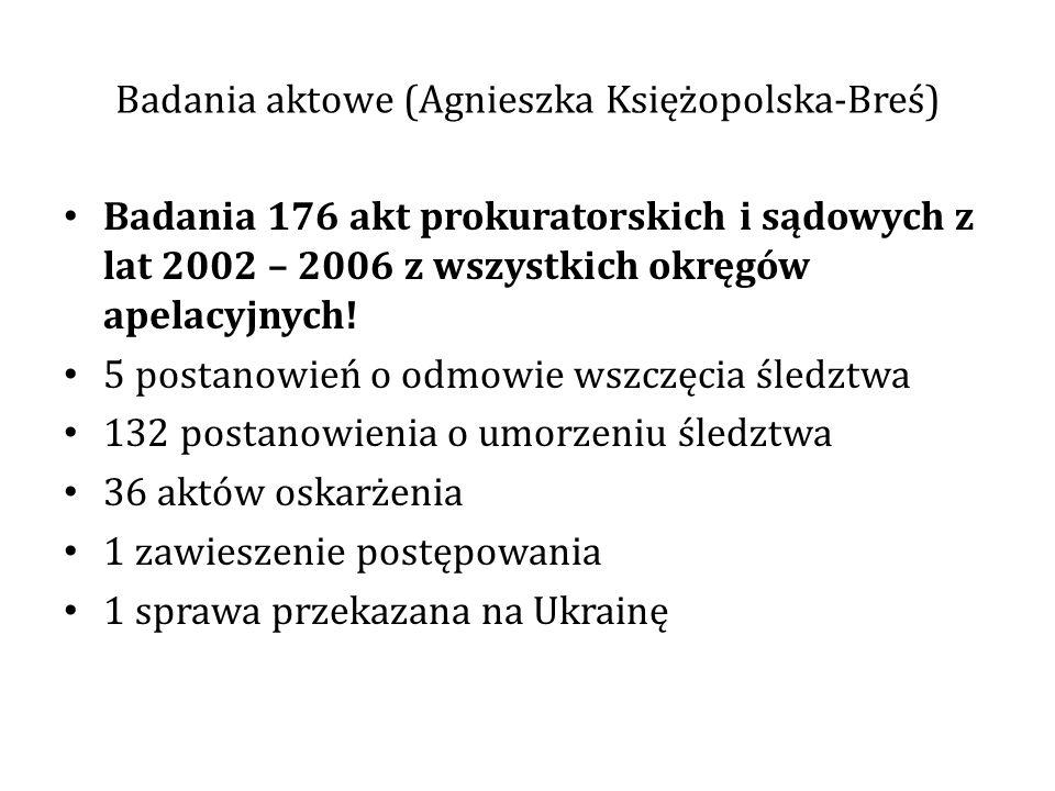 Badania aktowe (Agnieszka Księżopolska-Breś)