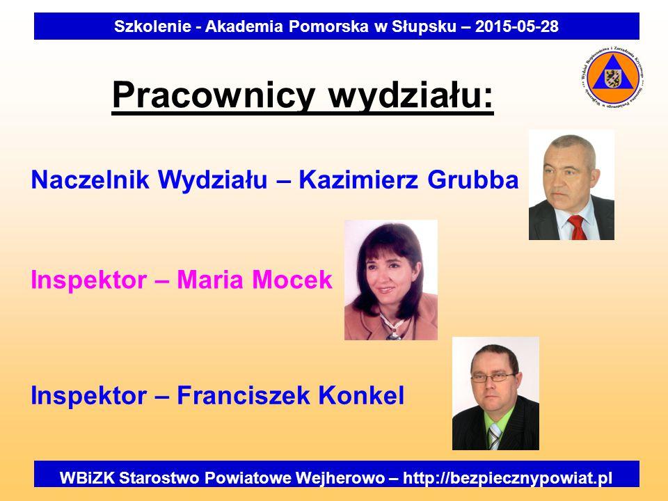 Pracownicy wydziału: Naczelnik Wydziału – Kazimierz Grubba