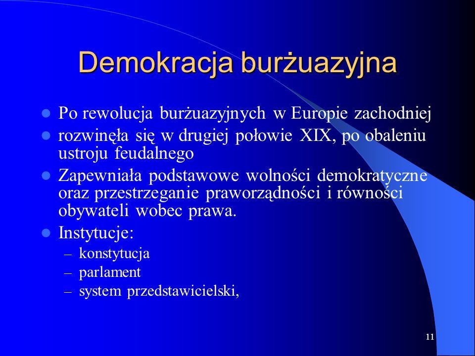 Demokracja burżuazyjna