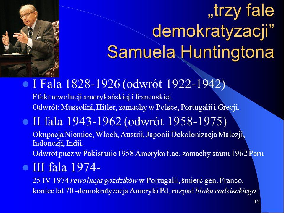 """""""trzy fale demokratyzacji Samuela Huntingtona"""