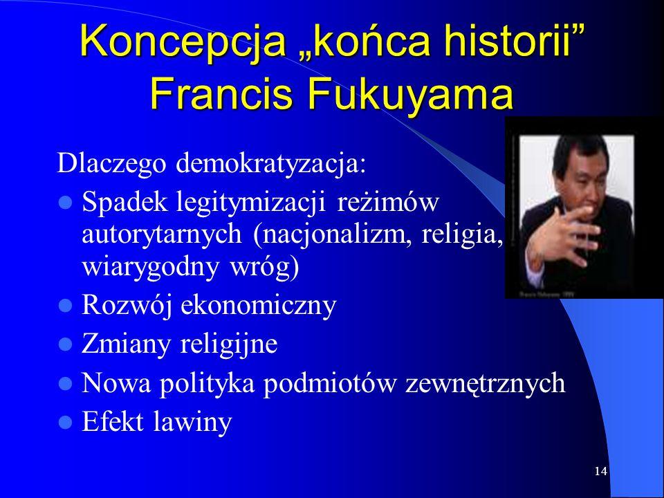 "Koncepcja ""końca historii Francis Fukuyama"
