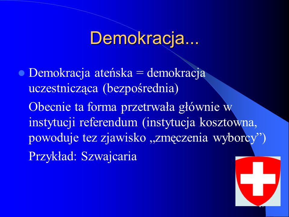 Demokracja... Demokracja ateńska = demokracja uczestnicząca (bezpośrednia)