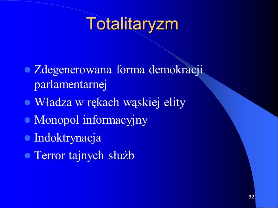 Totalitaryzm Zdegenerowana forma demokracji parlamentarnej
