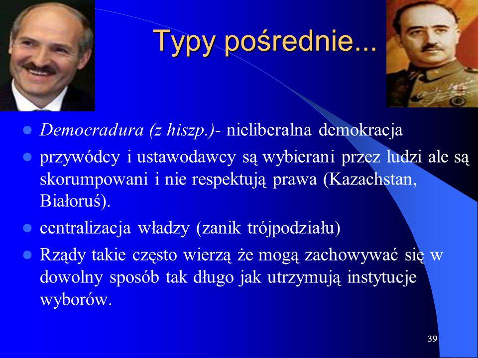 Typy pośrednie... Democradura (z hiszp.)- nieliberalna demokracja