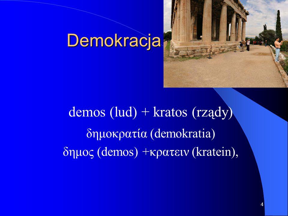 Demokracja demos (lud) + kratos (rządy) δημοκρατία (demokratia)