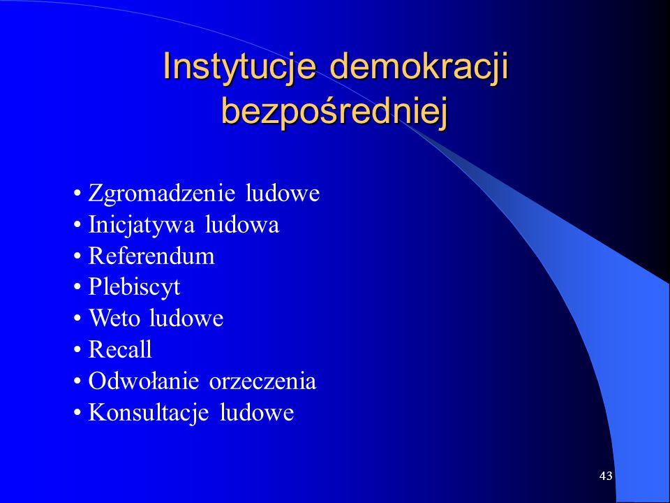 Instytucje demokracji bezpośredniej