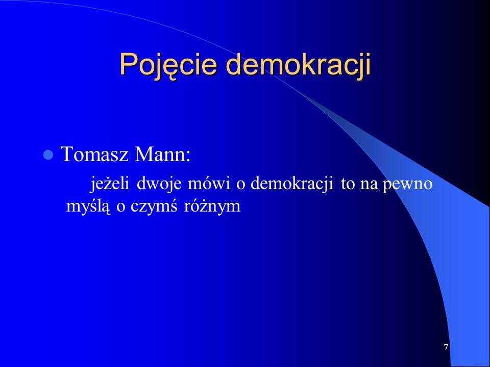 Pojęcie demokracji Tomasz Mann: