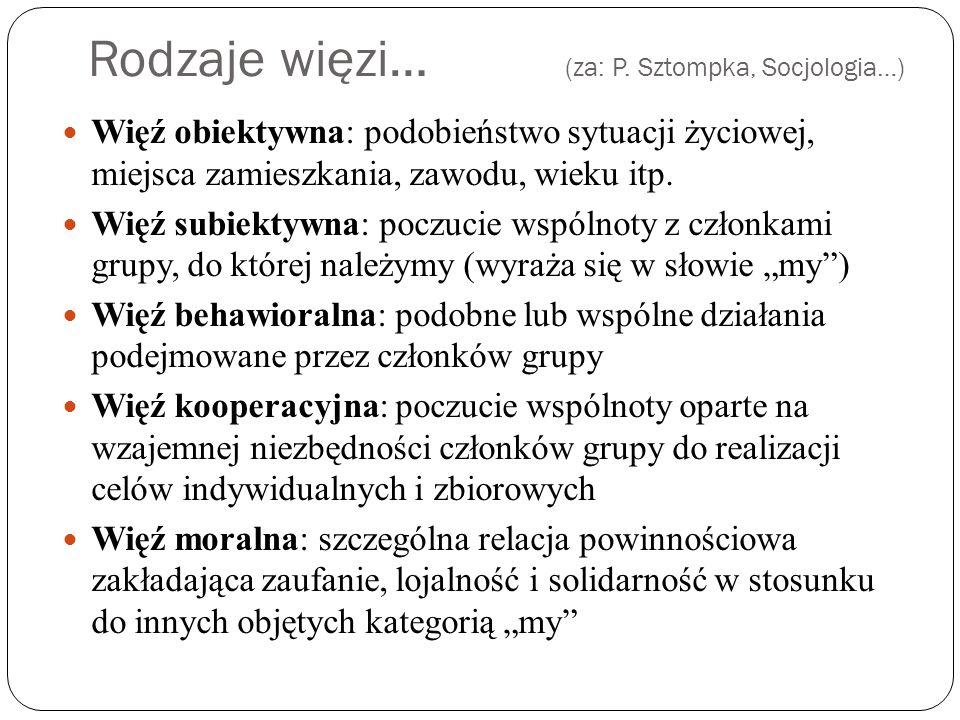 Rodzaje więzi… (za: P. Sztompka, Socjologia…)