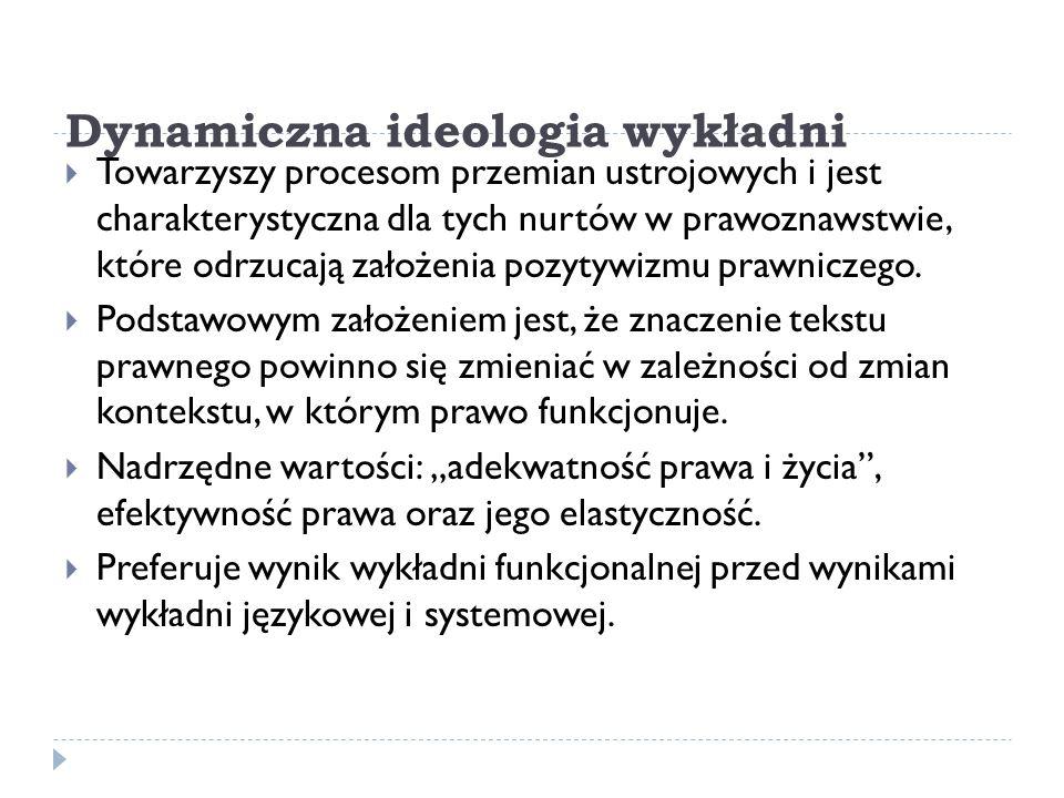 Dynamiczna ideologia wykładni