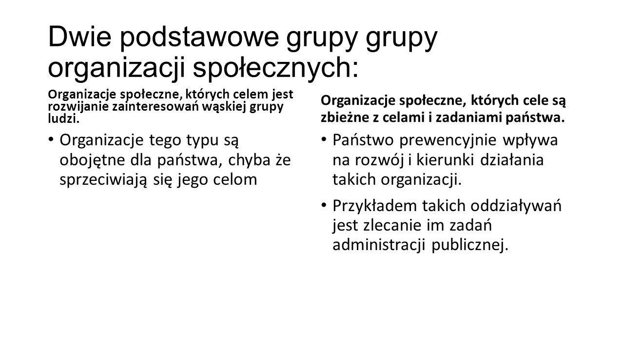 Dwie podstawowe grupy grupy organizacji społecznych: