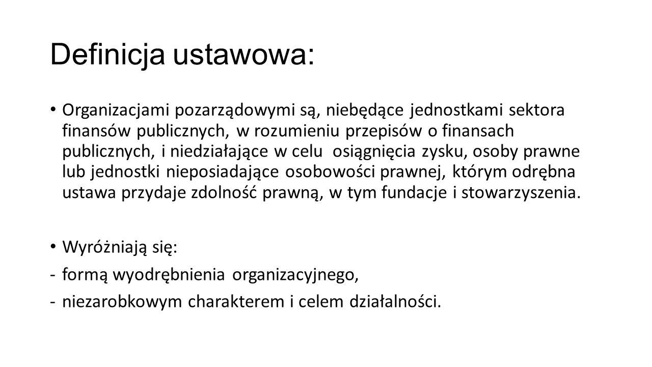 Definicja ustawowa: