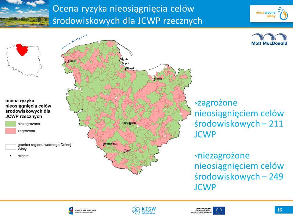 Ocena ryzyka nieosiągnięcia celów środowiskowych dla JCWP rzecznych