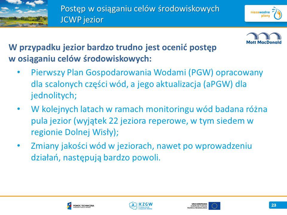 Postęp w osiąganiu celów środowiskowych JCWP jezior