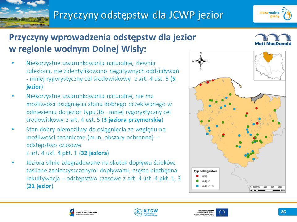 Przyczyny odstępstw dla JCWP jezior