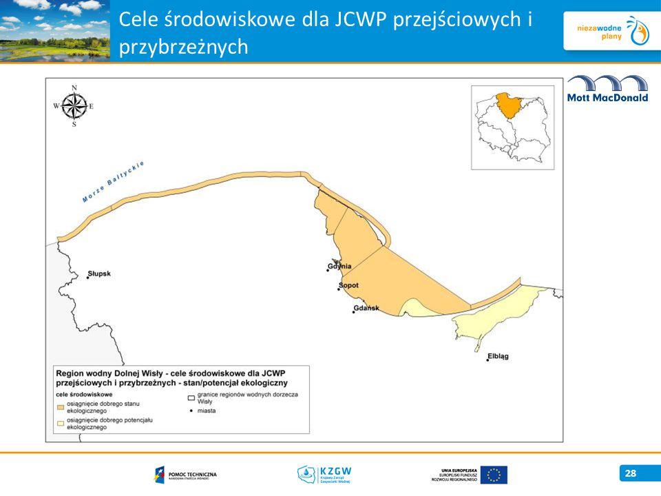 Cele środowiskowe dla JCWP przejściowych i przybrzeżnych