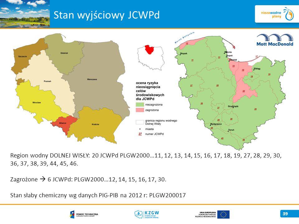 Stan wyjściowy JCWPd Region wodny DOLNEJ WISŁY: 20 JCWPd PLGW2000…11, 12, 13, 14, 15, 16, 17, 18, 19, 27, 28, 29, 30, 36, 37, 38, 39, 44, 45, 46.