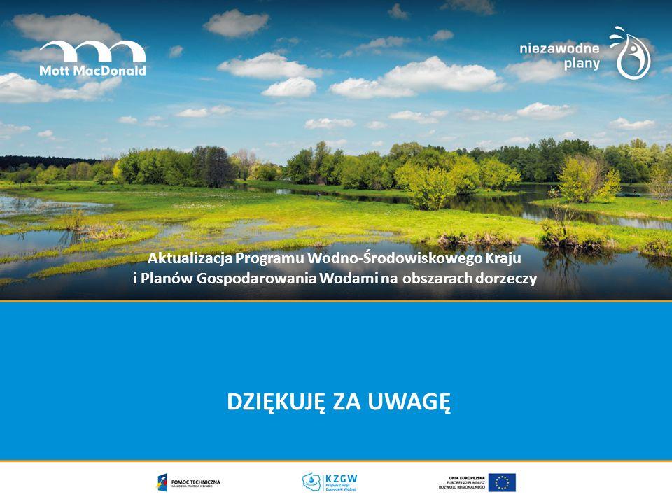 Dziękuję za uwagę Aktualizacja Programu Wodno-Środowiskowego Kraju