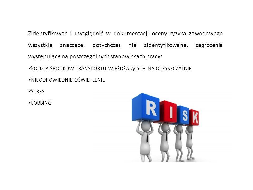 Zidentyfikować i uwzględnić w dokumentacji oceny ryzyka zawodowego wszystkie znaczące, dotychczas nie zidentyfikowane, zagrożenia występujące na poszczególnych stanowiskach pracy: