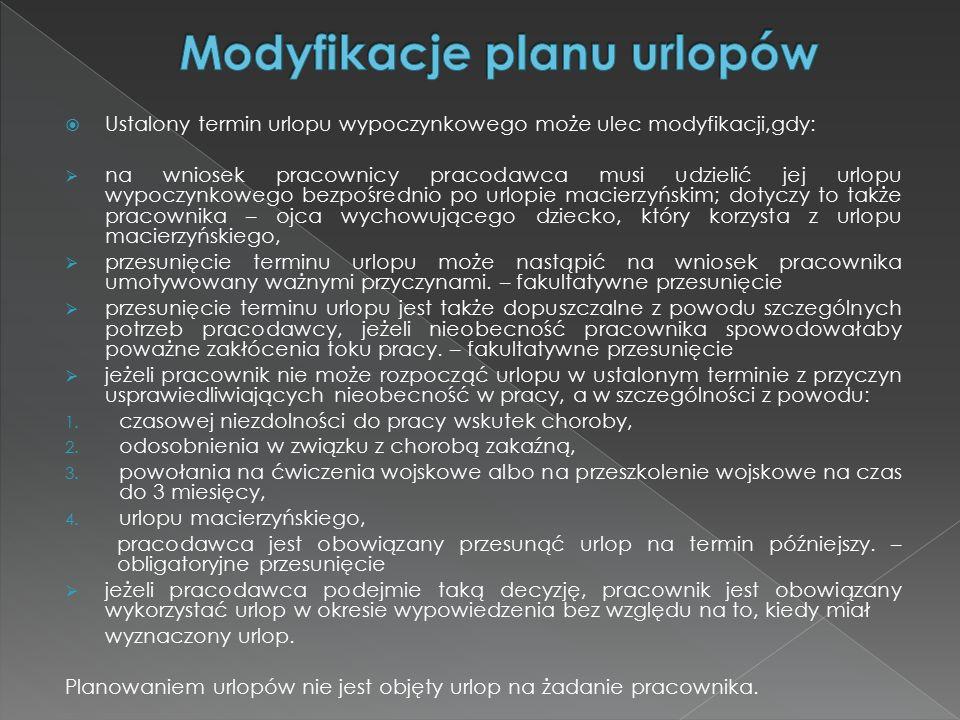 Modyfikacje planu urlopów