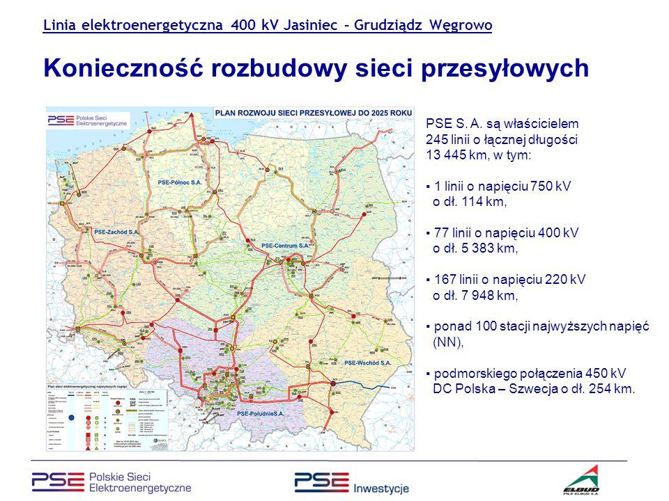 Linia elektroenergetyczna 400 kV Jasiniec – Grudziądz Węgrowo Proponowany wariant trasy linii