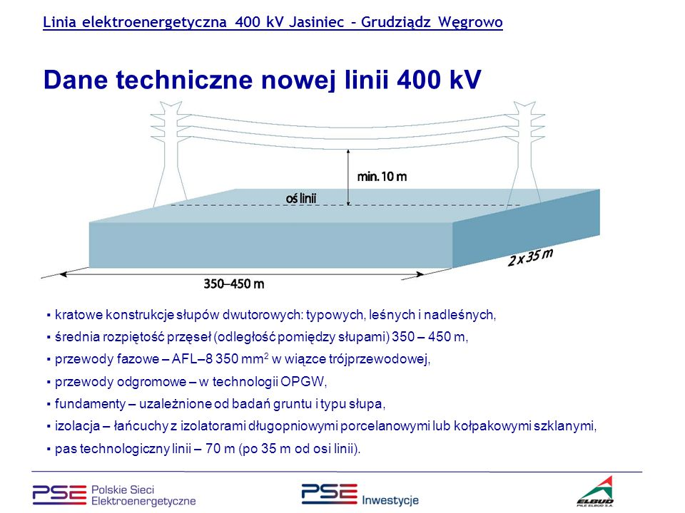 Dane techniczne linii 400 kV - sylwetki słupów