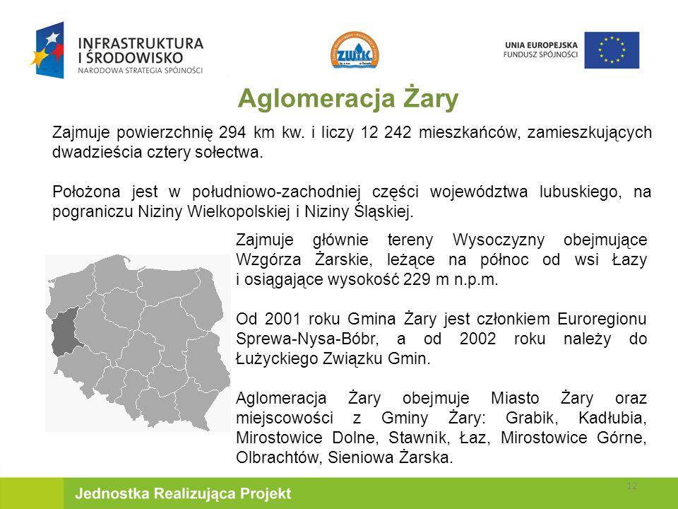 Aglomeracja Żary Zajmuje powierzchnię 294 km kw. i liczy 12 242 mieszkańców, zamieszkujących dwadzieścia cztery sołectwa.