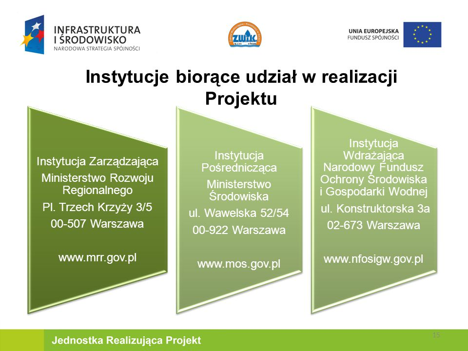 Instytucje biorące udział w realizacji Projektu