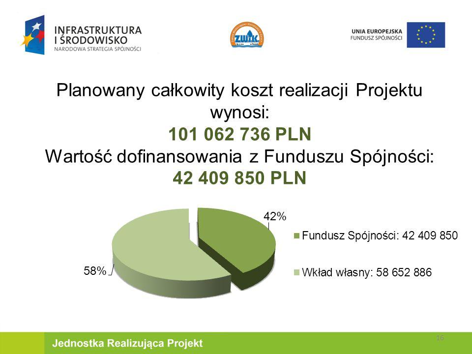 Planowany całkowity koszt realizacji Projektu wynosi: 101 062 736 PLN