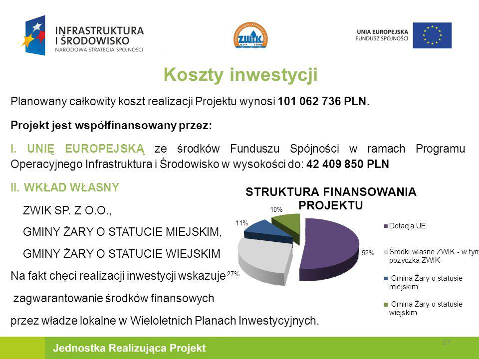 Koszty inwestycji Planowany całkowity koszt realizacji Projektu wynosi 101 062 736 PLN. Projekt jest współfinansowany przez: