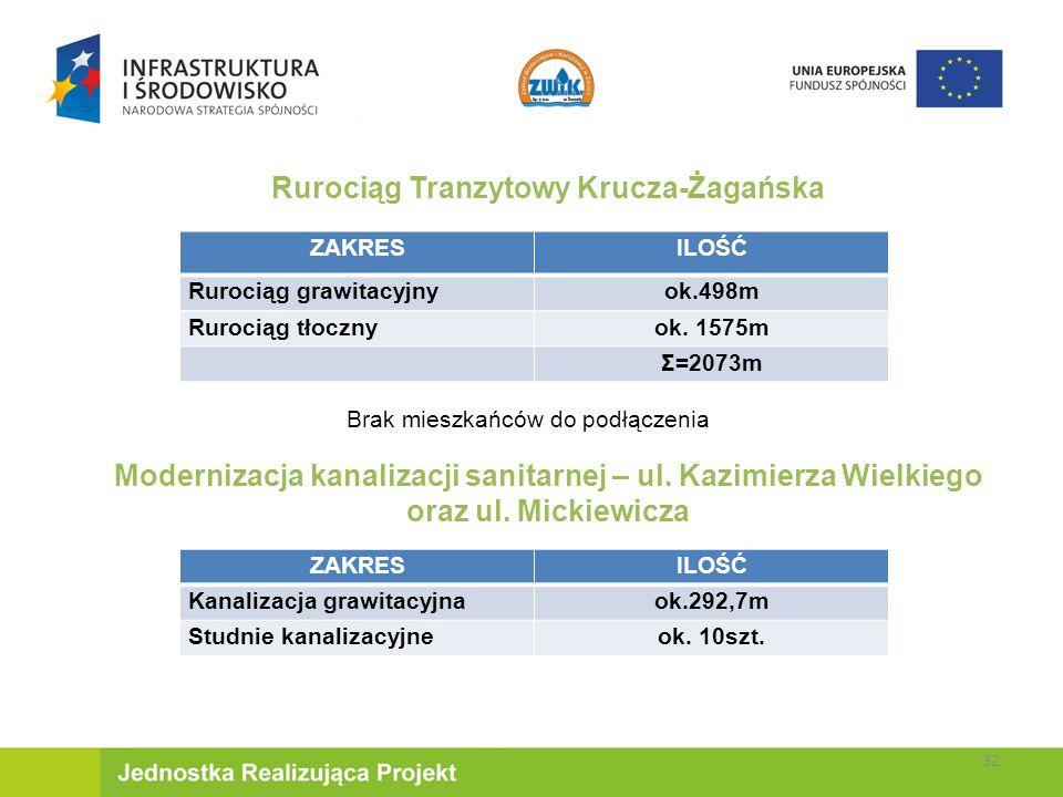 Rurociąg Tranzytowy Krucza-Żagańska