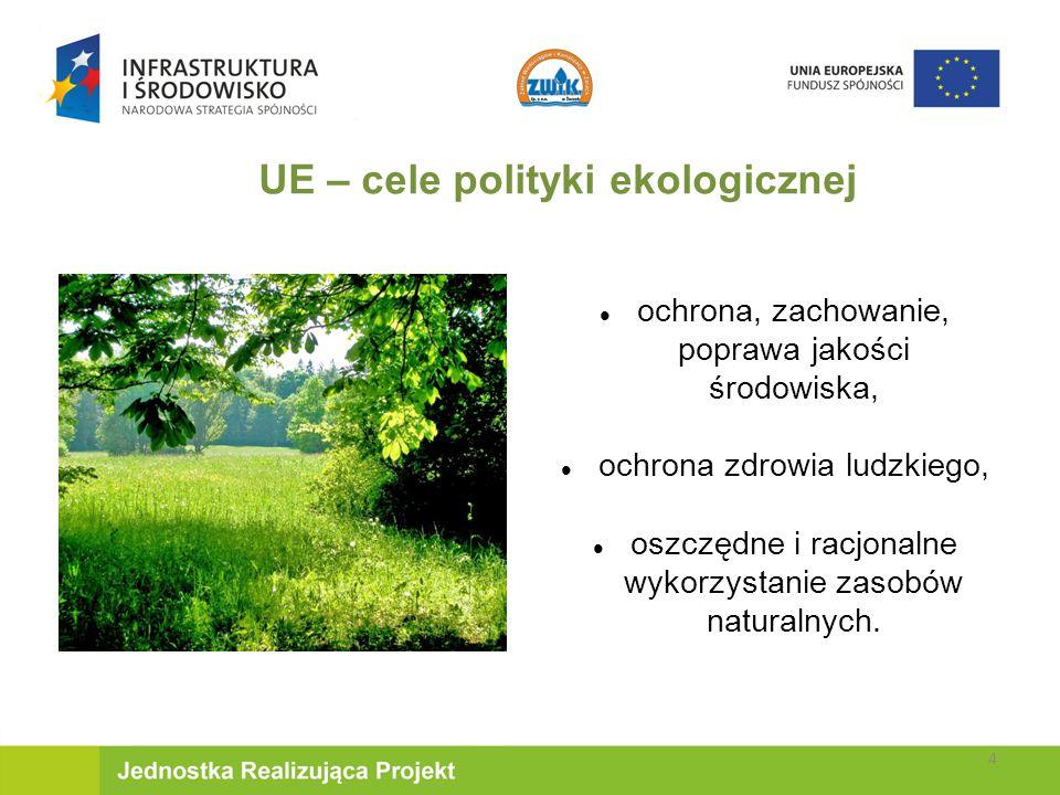 UE – cele polityki ekologicznej