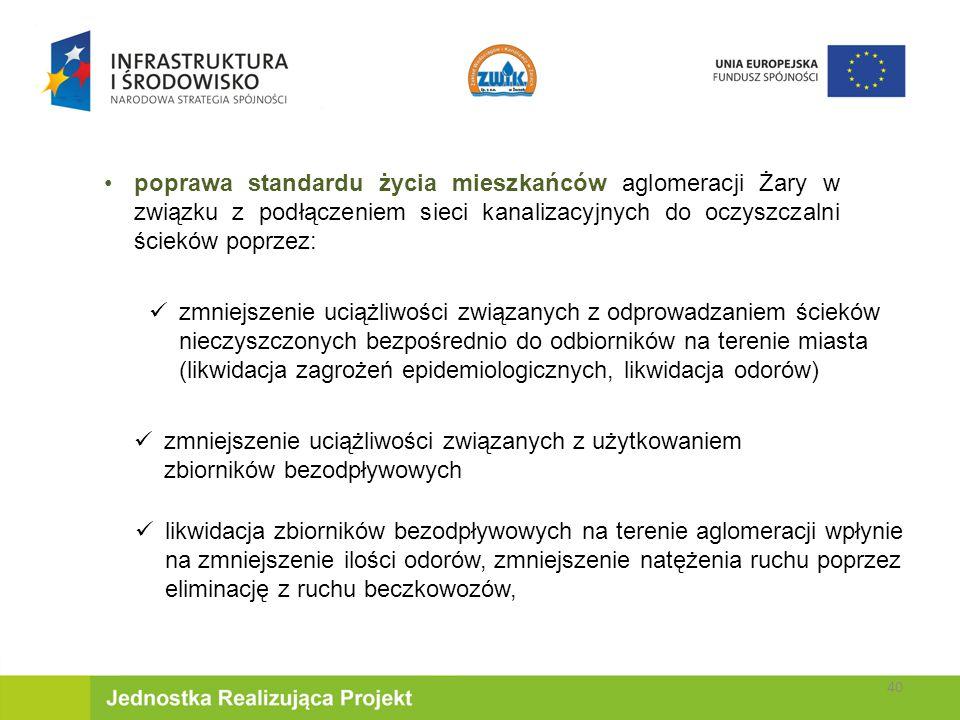 poprawa standardu życia mieszkańców aglomeracji Żary w związku z podłączeniem sieci kanalizacyjnych do oczyszczalni ścieków poprzez: