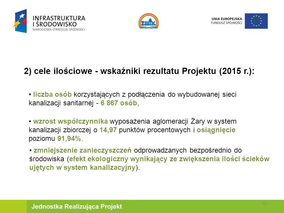 2) cele ilościowe - wskaźniki rezultatu Projektu (2015 r.):