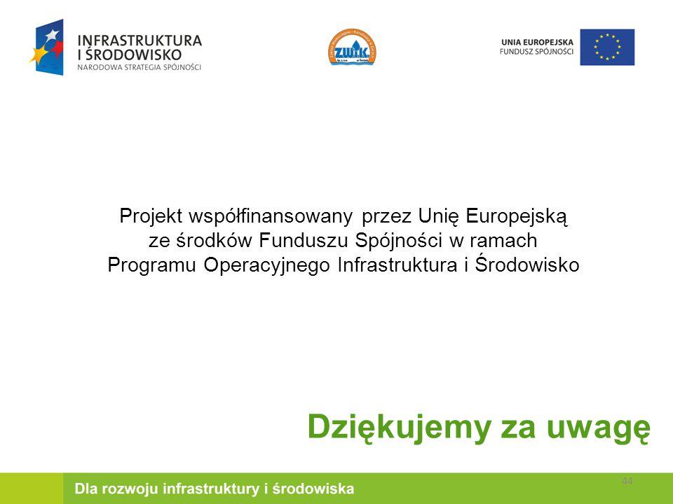 Dziękujemy za uwagę Projekt współfinansowany przez Unię Europejską