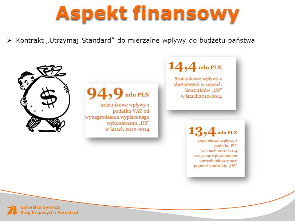 """Aspekt finansowy Kontrakt """"Utrzymaj Standard do mierzalne wpływy do budżetu państwa"""