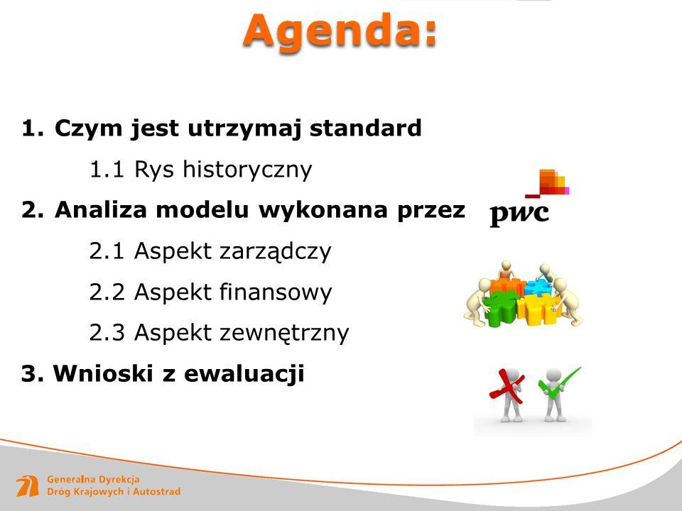 Agenda: Czym jest utrzymaj standard 1.1 Rys historyczny