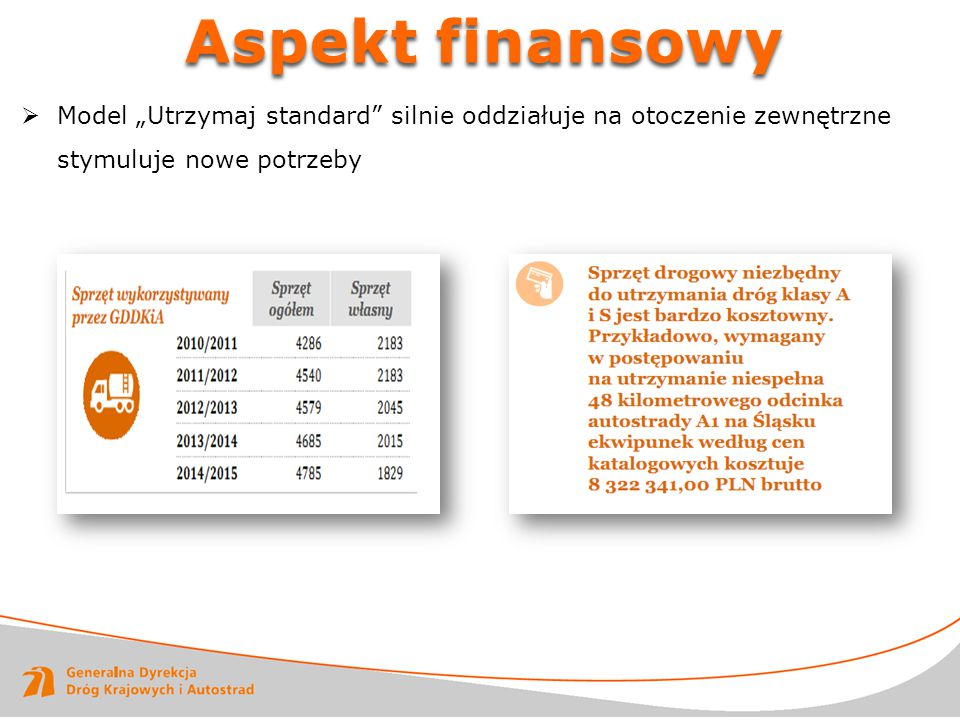 """Aspekt finansowy Model """"Utrzymaj standard silnie oddziałuje na otoczenie zewnętrzne stymuluje nowe potrzeby."""