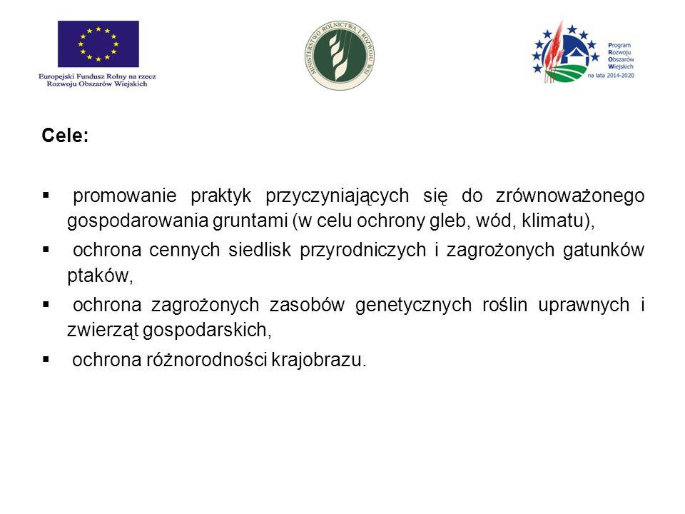 Cele: promowanie praktyk przyczyniających się do zrównoważonego gospodarowania gruntami (w celu ochrony gleb, wód, klimatu),