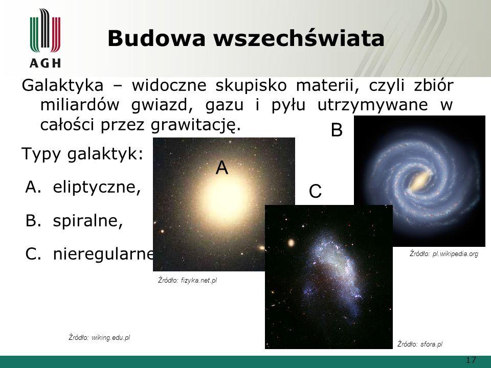 Budowa wszechświata B A C