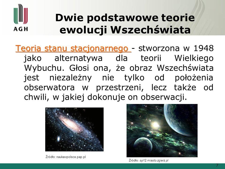 Dwie podstawowe teorie ewolucji Wszechświata