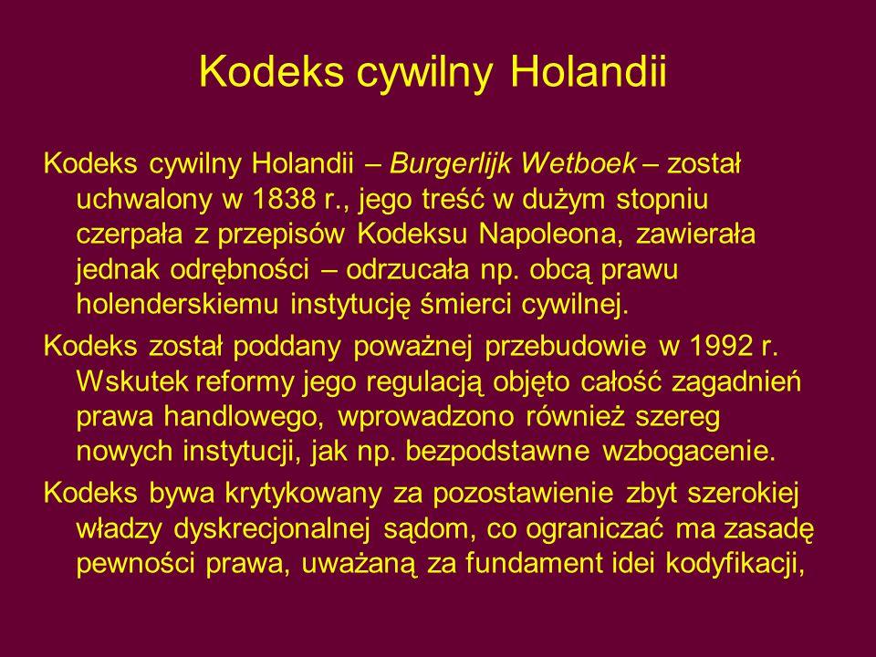 Kodeks cywilny Holandii