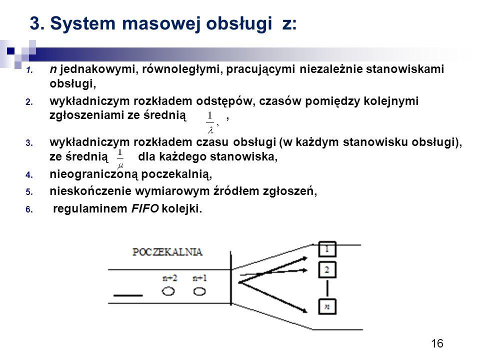 3. System masowej obsługi z: