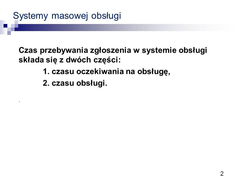 Systemy masowej obsługi