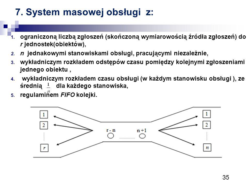 7. System masowej obsługi z: